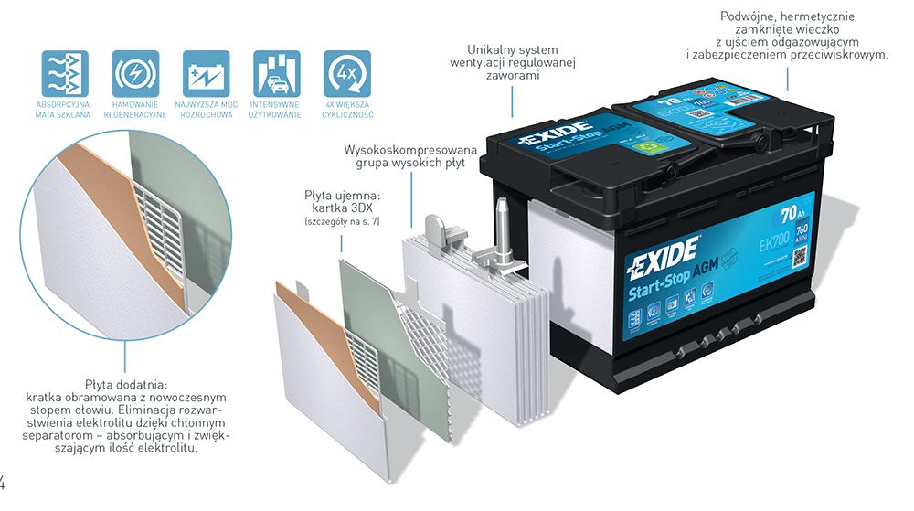 Exide light vehicle leaflet 2014 Poland PL 5